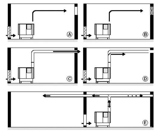 Screw compressor service room,Screw compressor installation issue